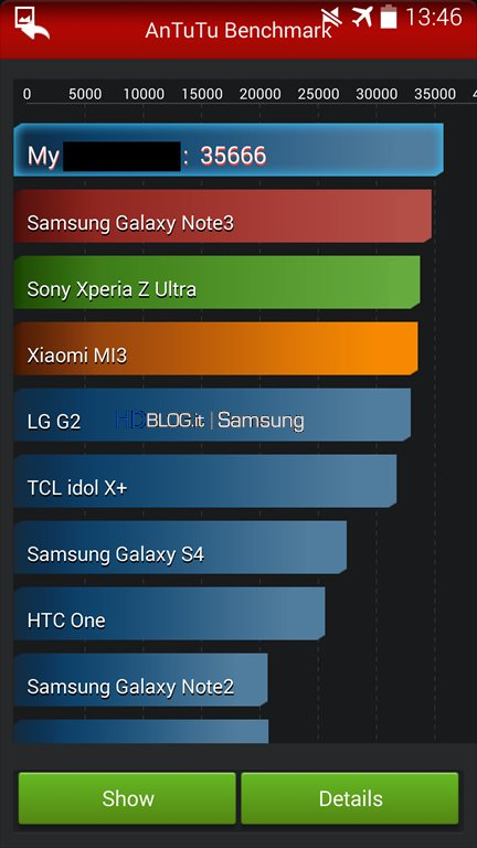 Galaxy-S5-benchmark-AnTuTu
