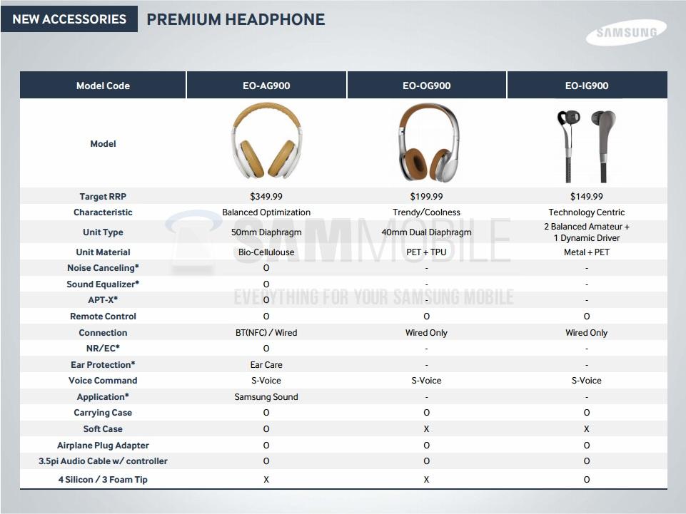 samsung-premium-koptelefoon