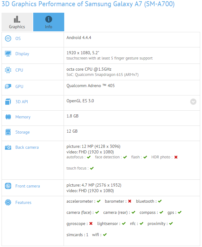 Galaxy-A7-benchmark