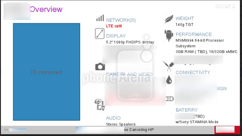 Sony-Xperia-Z4-presentatie